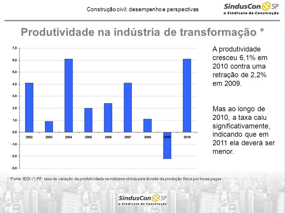 Construção civil: desempenho e perspectivas Produtividade na indústria de transformação * Fonte: IEDI (*) PF: taxa de variação da produtividade na ind