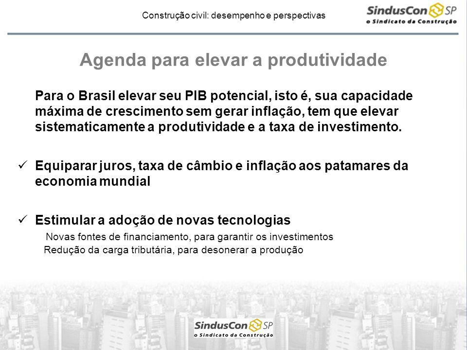 Construção civil: desempenho e perspectivas Agenda para elevar a produtividade Para o Brasil elevar seu PIB potencial, isto é, sua capacidade máxima d