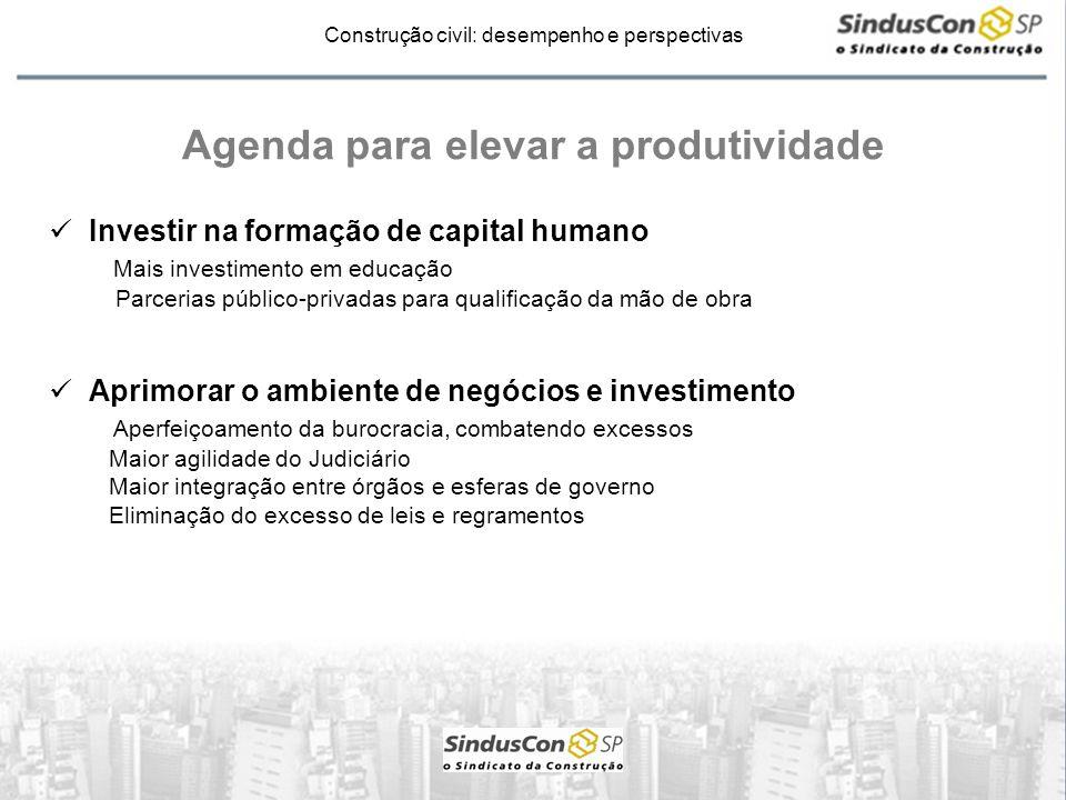 Construção civil: desempenho e perspectivas Agenda para elevar a produtividade Aprimorar o ambiente de negócios e investimento Aperfeiçoamento da buro