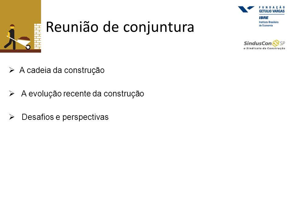PIB da cadeia da construção: Brasil, 2009 (*) Valores em R$ milhões Fonte: FGV/Abramat