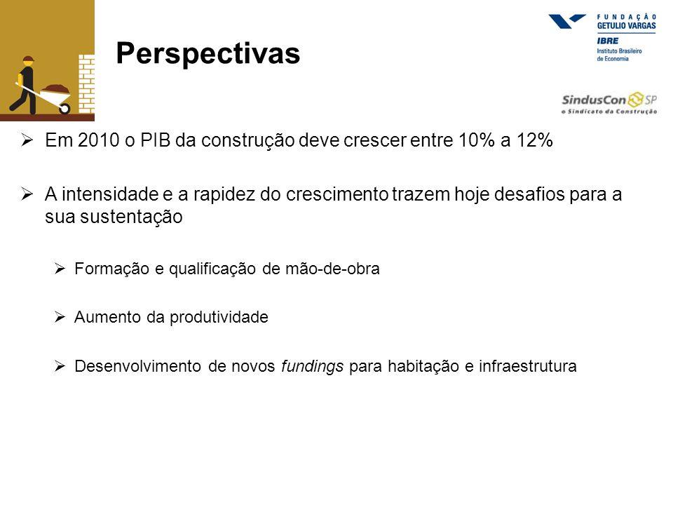 Perspectivas Em 2010 o PIB da construção deve crescer entre 10% a 12% A intensidade e a rapidez do crescimento trazem hoje desafios para a sua sustent