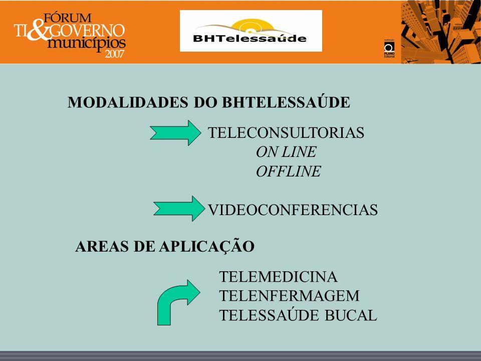 BHTelessaúde MODALIDADES DO BHTELESSAÚDE TELECONSULTORIAS ON LINE OFFLINE VIDEOCONFERENCIAS AREAS DE APLICAÇÃO TELEMEDICINA TELENFERMAGEM TELESSAÚDE B