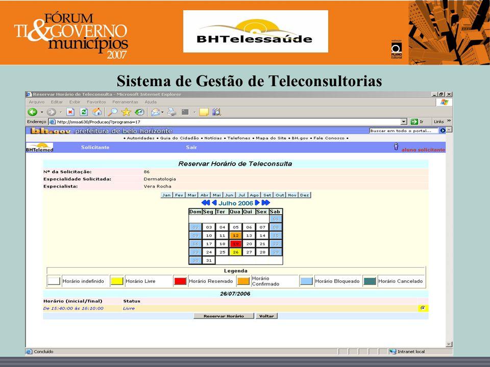 BHTelessaúde Sistema de Gestão de Teleconsultorias