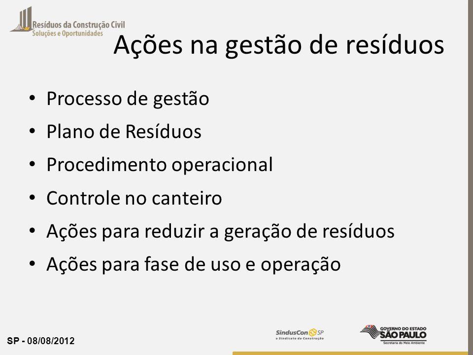 SP - 08/08/2012 Ações na gestão de resíduos Processo de gestão Plano de Resíduos Procedimento operacional Controle no canteiro Ações para reduzir a ge