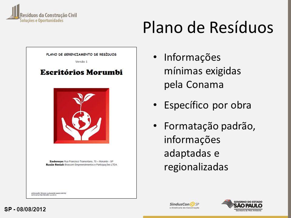 SP - 08/08/2012 Plano de Resíduos Informações mínimas exigidas pela Conama Específico por obra Formatação padrão, informações adaptadas e regionalizad