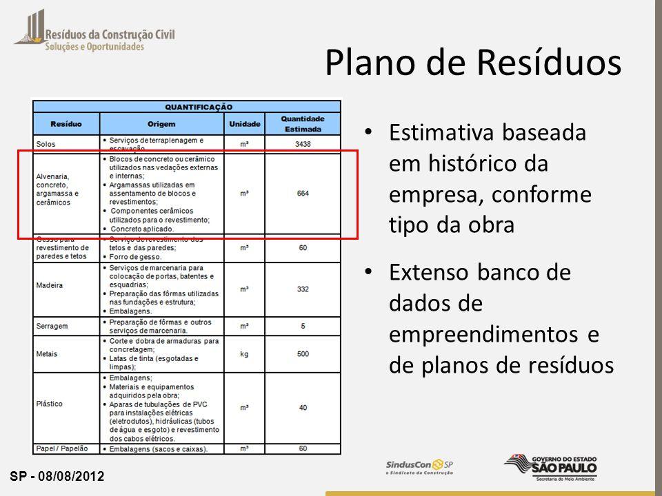 SP - 08/08/2012 Plano de Resíduos Estimativa baseada em histórico da empresa, conforme tipo da obra Extenso banco de dados de empreendimentos e de pla
