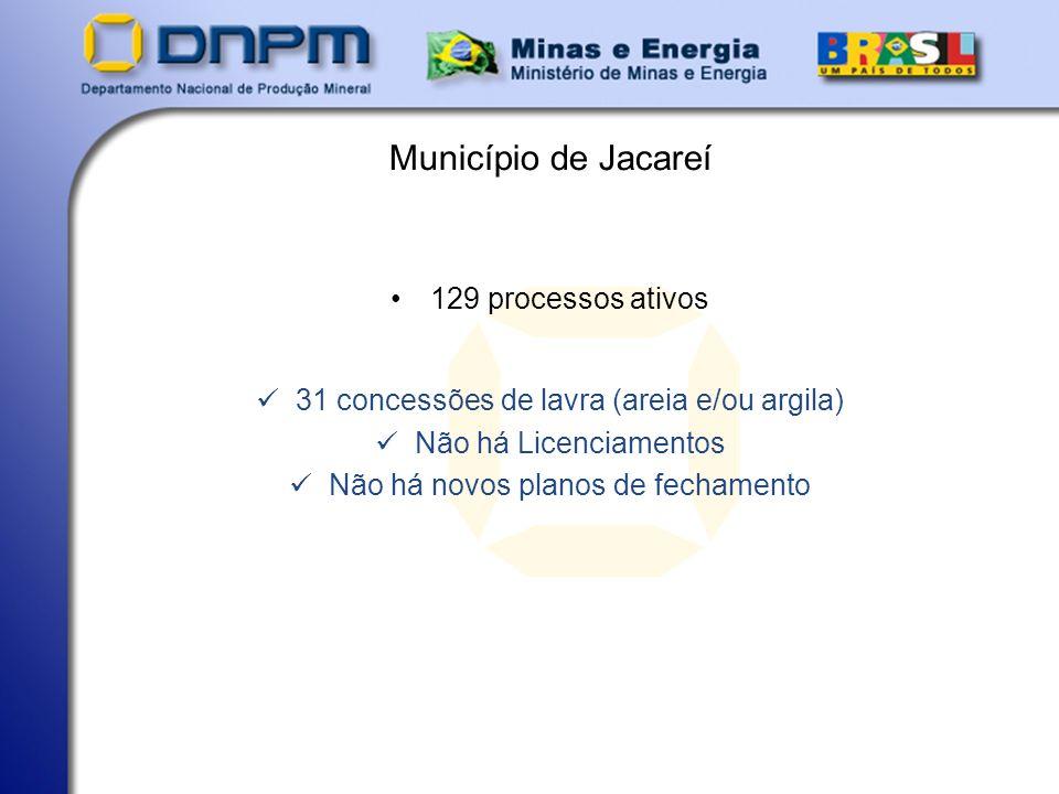 Município de Jacareí 129 processos ativos 31 concessões de lavra (areia e/ou argila) Não há Licenciamentos Não há novos planos de fechamento