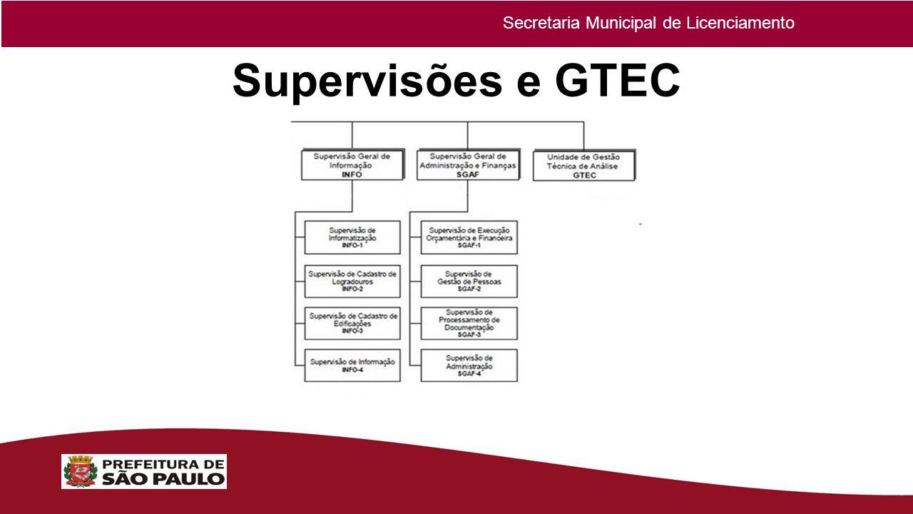 Supervisões e GTEC Secretaria Municipal de Licenciamento