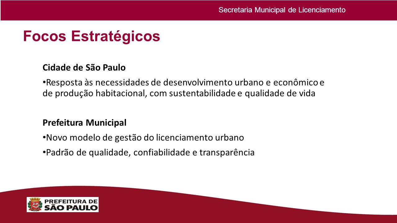 Focos Estratégicos Cidade de São Paulo Resposta às necessidades de desenvolvimento urbano e econômico e de produção habitacional, com sustentabilidade