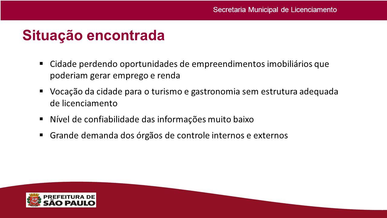 Situação encontrada Cidade perdendo oportunidades de empreendimentos imobiliários que poderiam gerar emprego e renda Vocação da cidade para o turismo