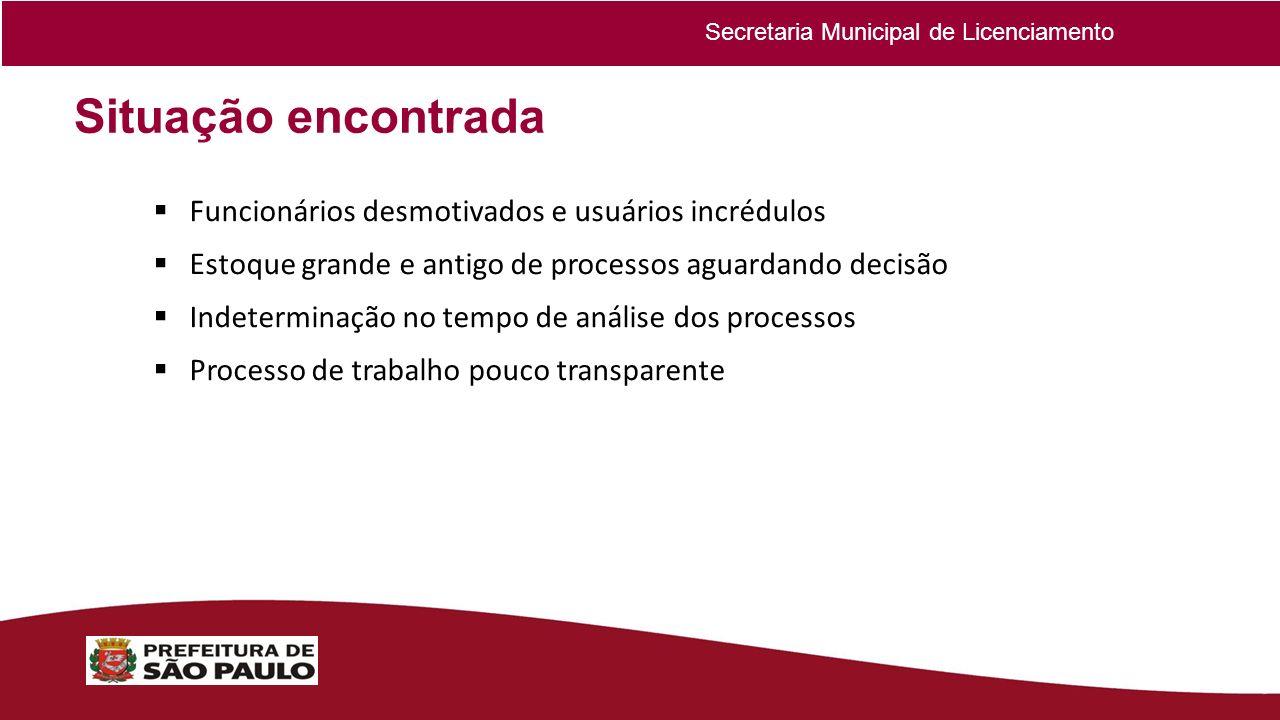 Proposta Estratégica Criação de órgão especializado no licenciamento de edificações e de funcionamento de locais de reunião Secretaria Municipal de Licenciamento