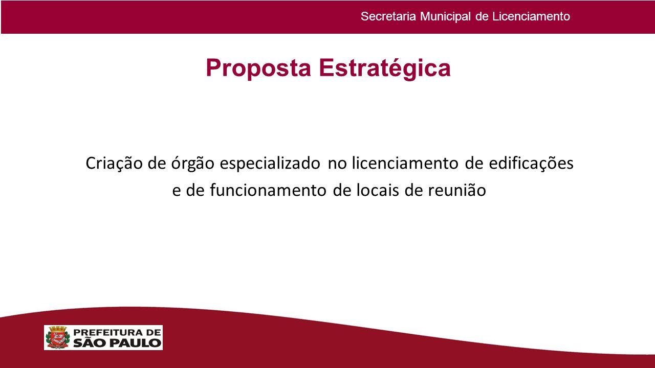 Proposta Estratégica Criação de órgão especializado no licenciamento de edificações e de funcionamento de locais de reunião Secretaria Municipal de Li