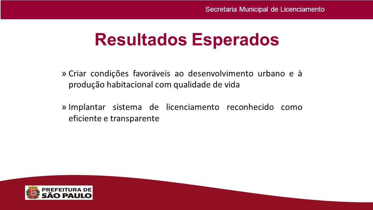 Resultados Esperados » Criar condições favoráveis ao desenvolvimento urbano e à produção habitacional com qualidade de vida » Implantar sistema de lic