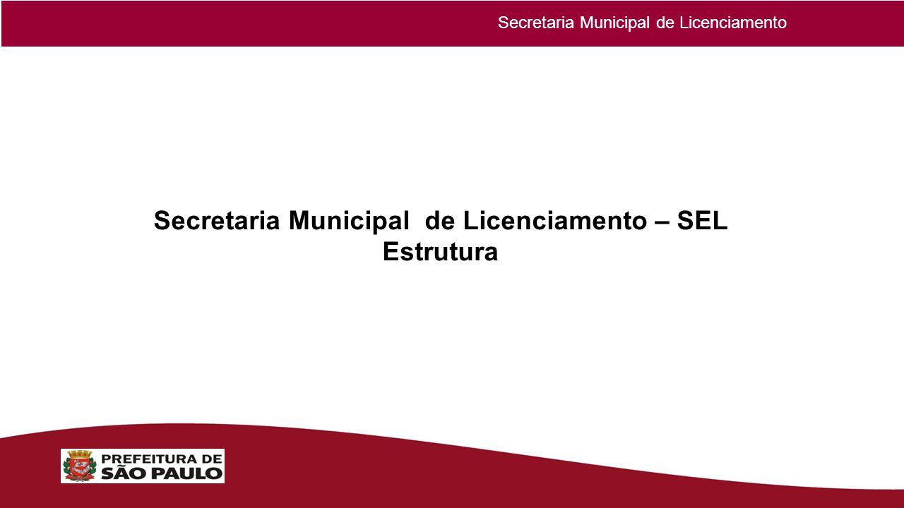 Secretaria Municipal de Licenciamento – SEL Estrutura Secretaria Municipal de Licenciamento