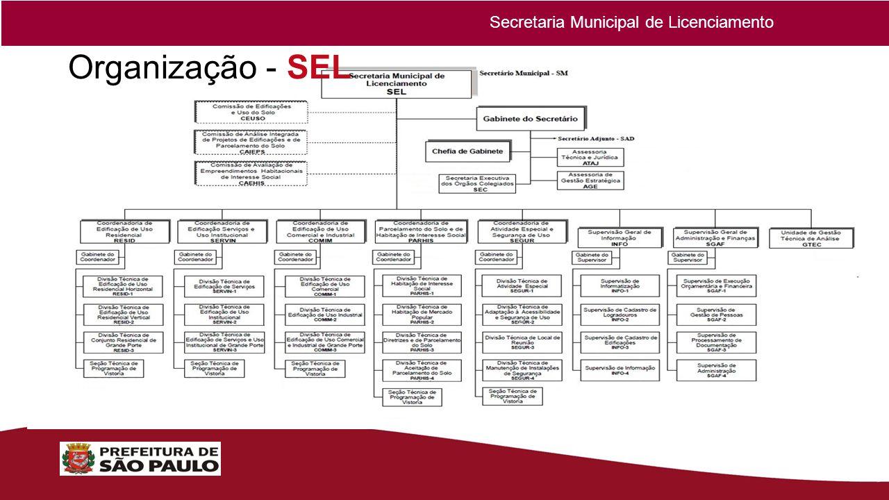 Organização - SEL Secretaria Municipal de Licenciamento