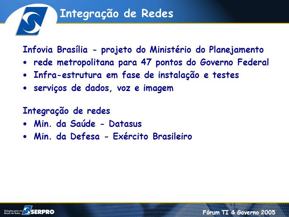 Fórum TI & Governo 2005 Integração de Redes Infovia Brasília - projeto do Ministério do Planejamento rede metropolitana para 47 pontos do Governo Fede