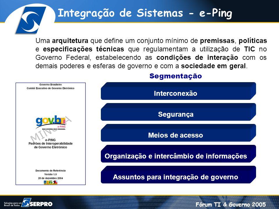 Fórum TI & Governo 2005 Integração de Sistemas - e-Ping Segurança Interconexão Meios de acesso Assuntos para integração de governo Organização e inter