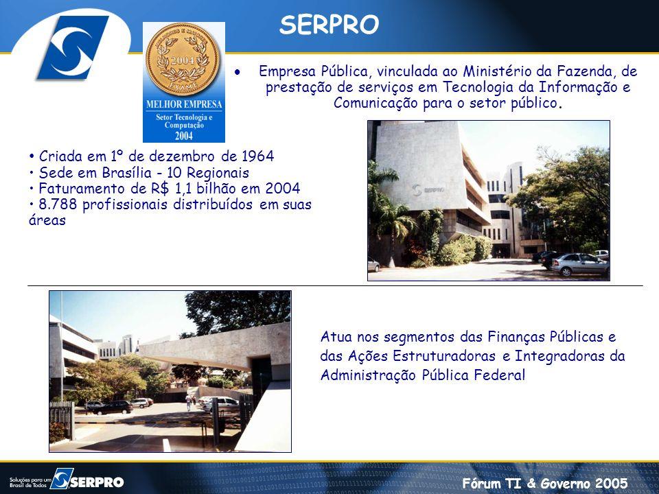 Fórum TI & Governo 2005 SERPRO Empresa Pública, vinculada ao Ministério da Fazenda, de prestação de serviços em Tecnologia da Informação e Comunicação