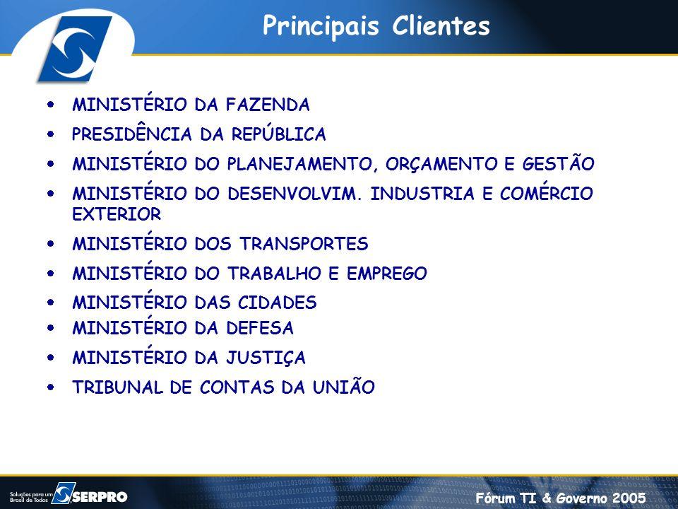 Fórum TI & Governo 2005 Principais Clientes MINISTÉRIO DA FAZENDA PRESIDÊNCIA DA REPÚBLICA MINISTÉRIO DO PLANEJAMENTO, ORÇAMENTO E GESTÃO MINISTÉRIO D
