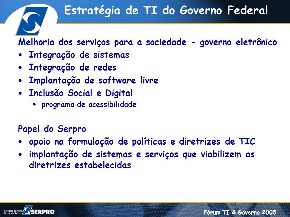 Fórum TI & Governo 2005 Estratégia de TI do Governo Federal Melhoria dos serviços para a sociedade - governo eletrônico Integração de sistemas Integra