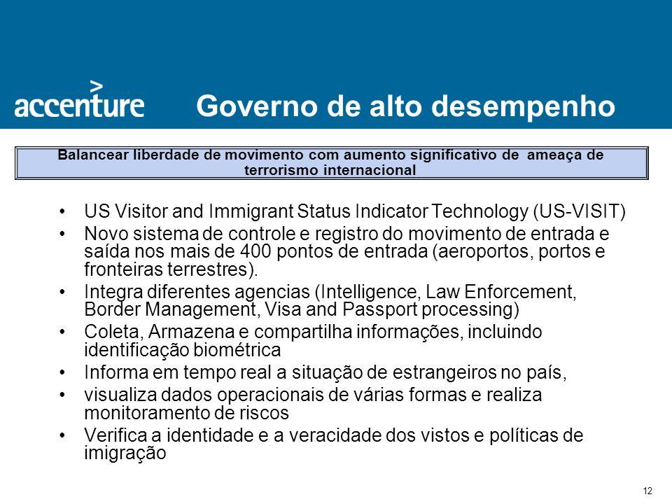 12 Governo de alto desempenho US Visitor and Immigrant Status Indicator Technology (US-VISIT) Novo sistema de controle e registro do movimento de entr
