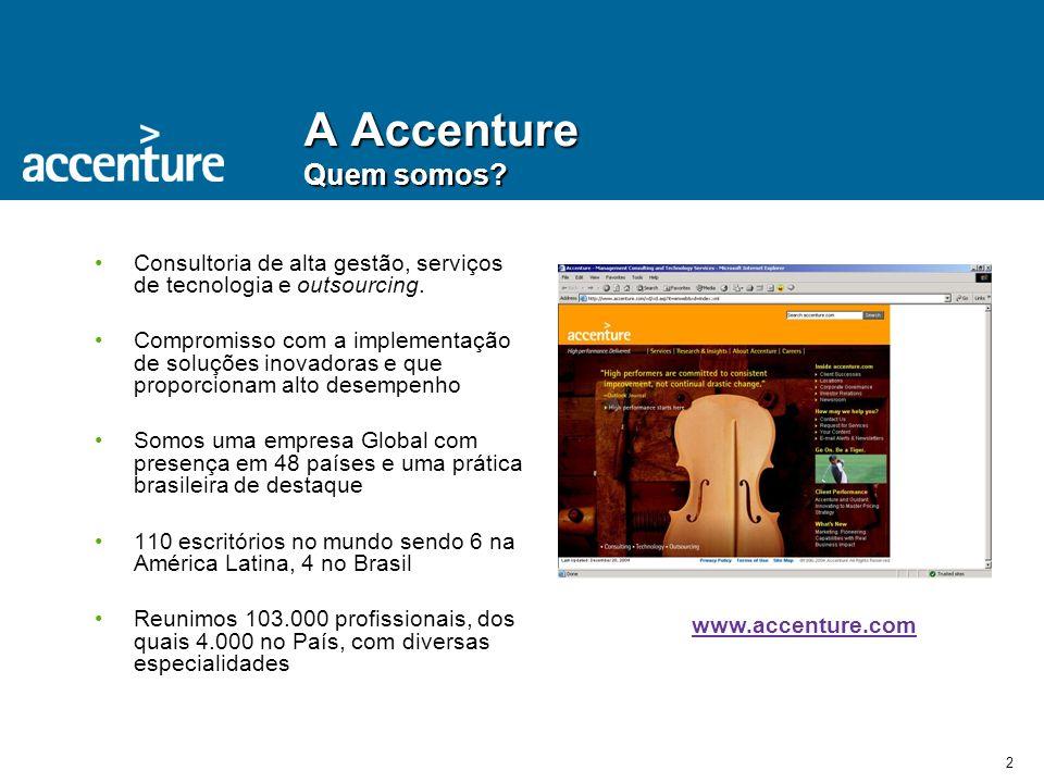 2 A Accenture Quem somos? Consultoria de alta gestão, serviços de tecnologia e outsourcing. Compromisso com a implementação de soluções inovadoras e q