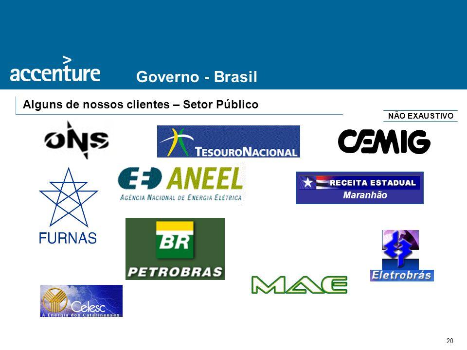 20 Governo - Brasil Alguns de nossos clientes – Setor Público NÃO EXAUSTIVO Maranhão