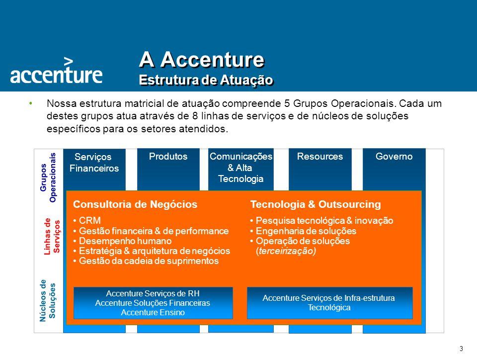 3 Nossa estrutura matricial de atuação compreende 5 Grupos Operacionais. Cada um destes grupos atua através de 8 linhas de serviços e de núcleos de so