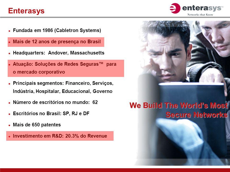 Enterasys Fundada em 1986 (Cabletron Systems) Mais de 12 anos de presença no Brasil Headquarters: Andover, Massachusetts Atuação: Soluções de Redes Se