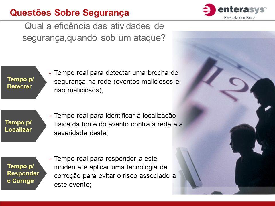 Questões Sobre Segurança -Tempo real para detectar uma brecha de segurança na rede (eventos maliciosos e não maliciosos); -Tempo real para identificar