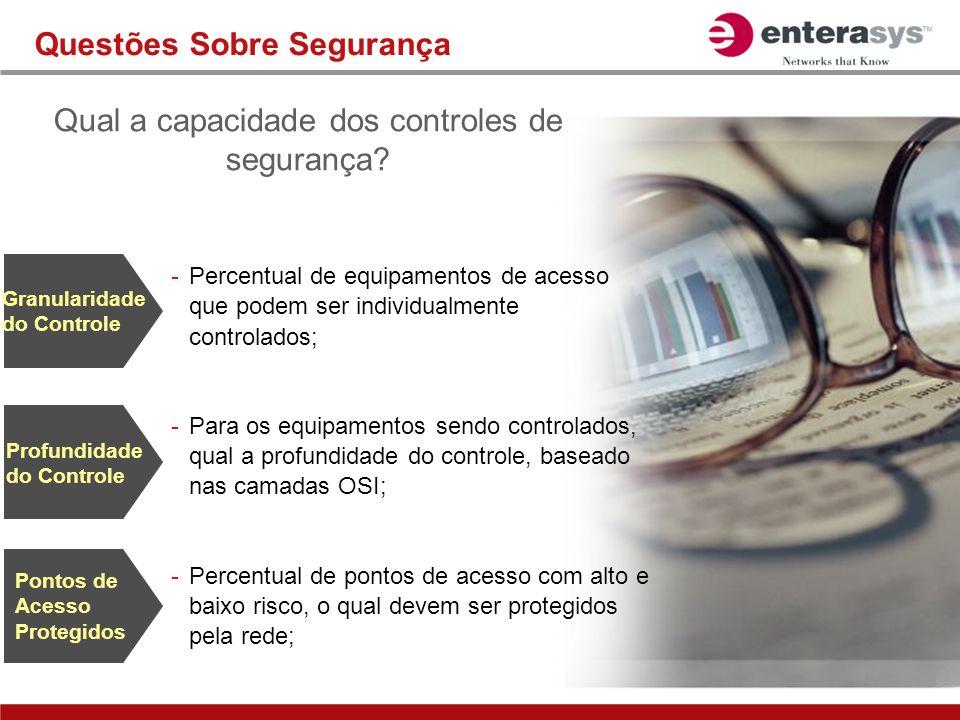 Questões Sobre Segurança -Percentual de equipamentos de acesso que podem ser individualmente controlados; -Para os equipamentos sendo controlados, qua