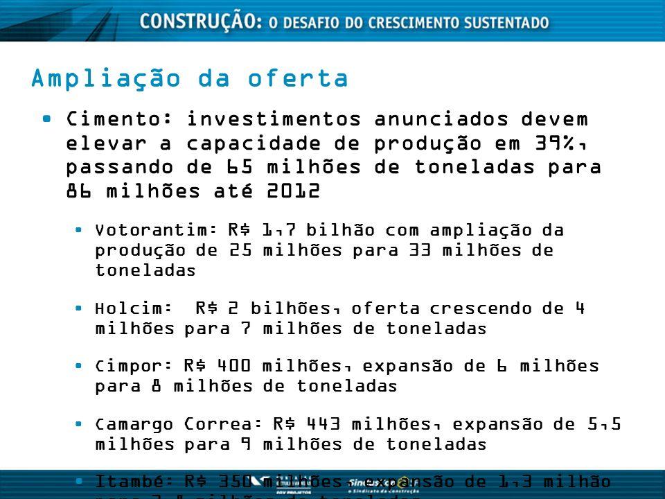 Cimento: investimentos anunciados devem elevar a capacidade de produção em 39%, passando de 65 milhões de toneladas para 86 milhões até 2012 V otorant