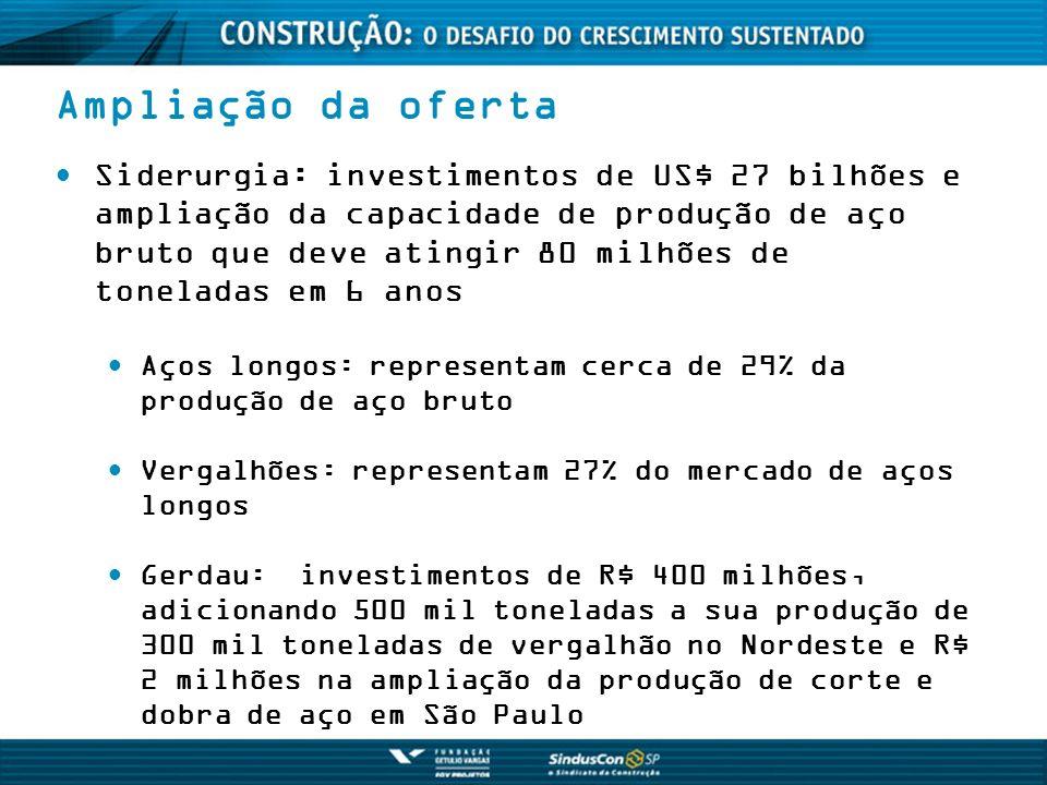 Siderurgia: investimentos de US$ 27 bilhões e ampliação da capacidade de produção de aço bruto que deve atingir 80 milhões de toneladas em 6 anos Aços