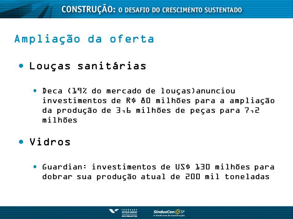 Louças sanitárias Deca (19% do mercado de louças)anunciou investimentos de R$ 80 milhões para a ampliação da produção de 3,6 milhões de peças para 7,2