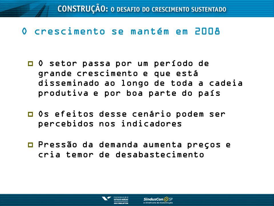 O crescimento se mantém em 2008 Taxas de crescimento no ano (*) PIB da construção: previsão FGV Projetos Fonte: IBGE