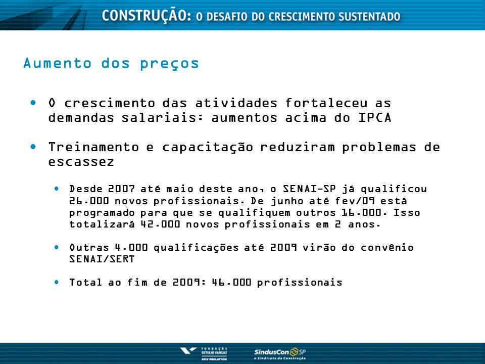 O crescimento das atividades fortaleceu as demandas salariais: aumentos acima do IPCA Treinamento e capacitação reduziram problemas de escassez Desde