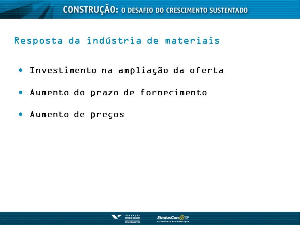 Investimento na ampliação da oferta Aumento do prazo de fornecimento Aumento de preços Resposta da indústria de materiais