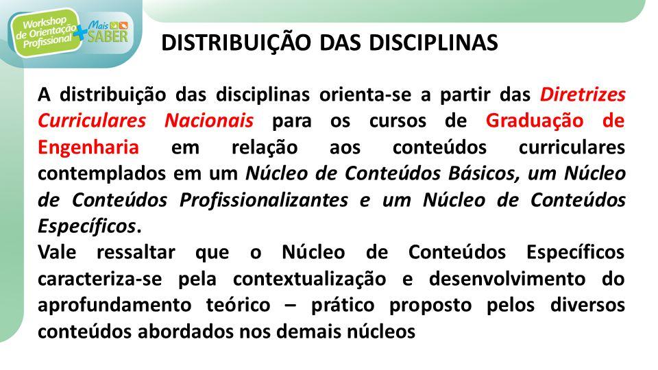 DISTRIBUIÇÃO DAS DISCIPLINAS A distribuição das disciplinas orienta-se a partir das Diretrizes Curriculares Nacionais para os cursos de Graduação de E