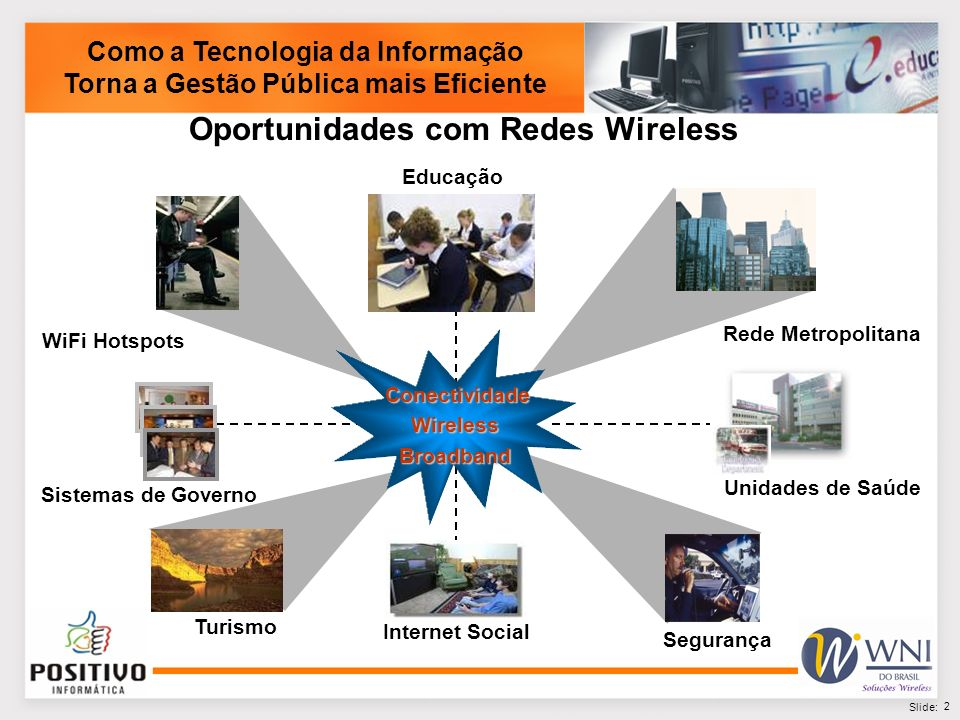 3 Slide: Como a Tecnologia da Informação Torna a Gestão Pública mais Eficiente WiFi Tecnologia padronizada com mais de 10 anos no mercado Área de cobertura pequena, variando entre 50 e 400 metros Baixo nível de QoS (qualidade de serviço) Requer visada direta entre os rádios WiMax Redes Metropolitanas Wireless Área de cobertura grande, variando entre 5 e 15 KM para Ponto Multiponto Alta capacidade de QoS (qualidade de serviço) Alto nível de segurança (autenticação e criptografia) Opera com visada direta, visada parcial e sem visada Tecnologias Wireless