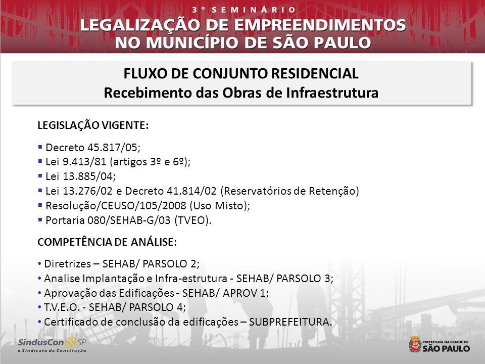 Claudinei Vizintini PARSOLO – (11) 3397-3671 parsolo@prefeitura.sp.gov.br