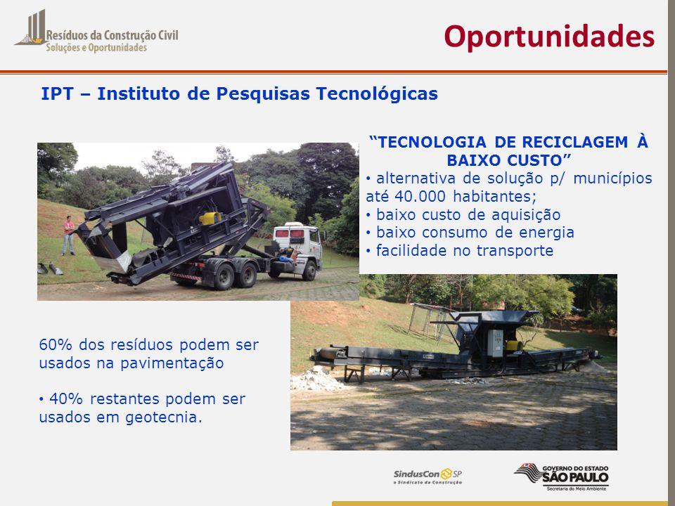 IPT – Instituto de Pesquisas Tecnológicas Oportunidades TECNOLOGIA DE RECICLAGEM À BAIXO CUSTO alternativa de solução p/ municípios até 40.000 habitan