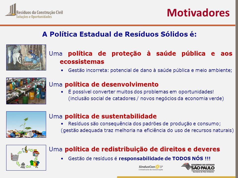 Motivadores A Política Estadual de Resíduos Sólidos é: política de proteção à saúde pública e aos ecossistemas Uma política de proteção à saúde públic