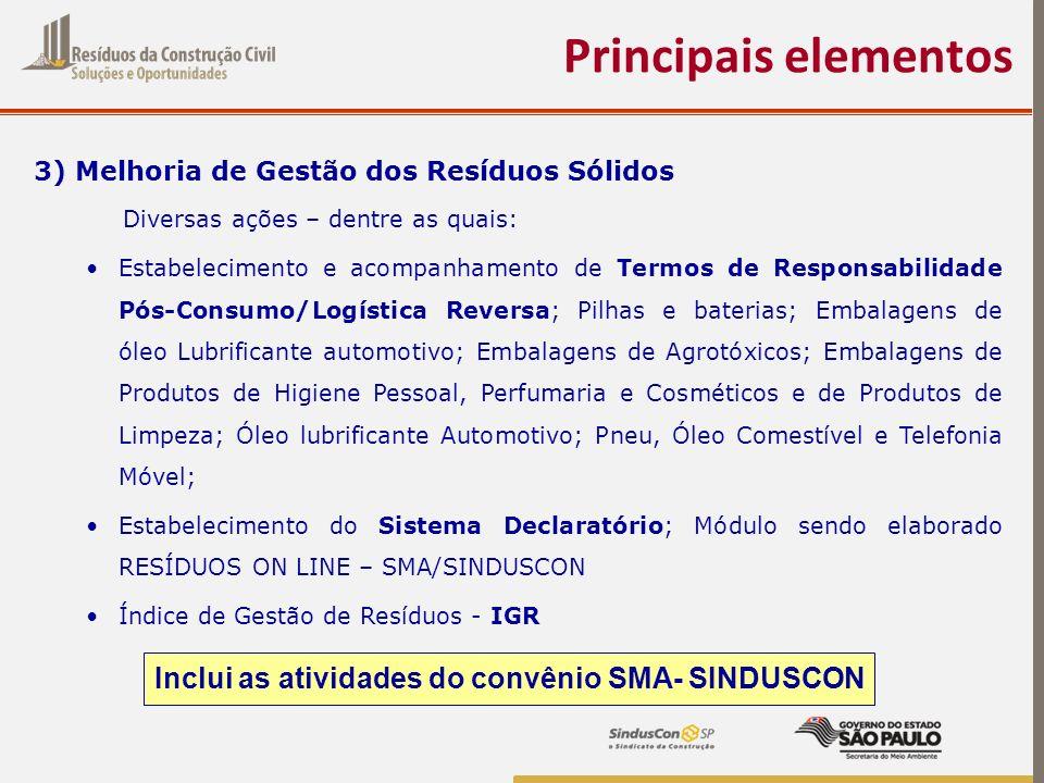 Principais elementos IGR Estado de SP: 2008: 5,7 (gestão ineficiente) 2009: 7,0 (gestão mediana) 2010: 7,0 (gestão mediana) Objetivo: Avaliar a gestão de resíduos sólidos do Estado de São Paulo e assim, identificar as fragilidades e auxiliar os municípios no desenvolvimento de políticas públicas voltadas à melhoria da gestão.