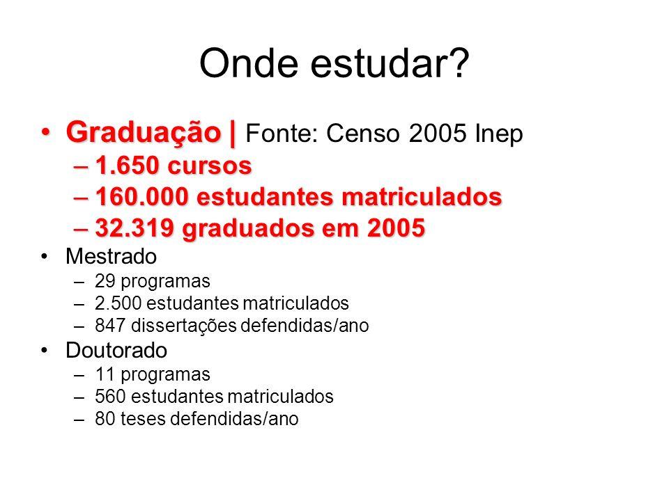 Onde estudar? Graduação |Graduação | Fonte: Censo 2005 Inep –1.650 cursos –160.000 estudantes matriculados –32.319 graduados em 2005 Mestrado –29 prog