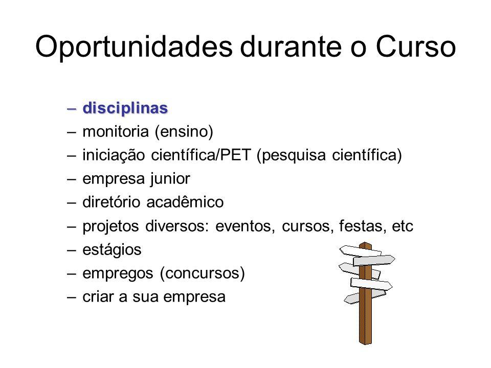 Oportunidades durante o Curso –disciplinas –monitoria (ensino) –iniciação científica/PET (pesquisa científica) –empresa junior –diretório acadêmico –p