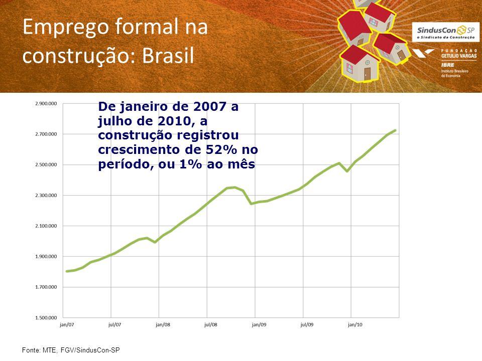 Emprego formal na construção: Brasil De janeiro de 2007 a julho de 2010, a construção registrou crescimento de 52% no período, ou 1% ao mês Fonte: MTE, FGV/SindusCon-SP