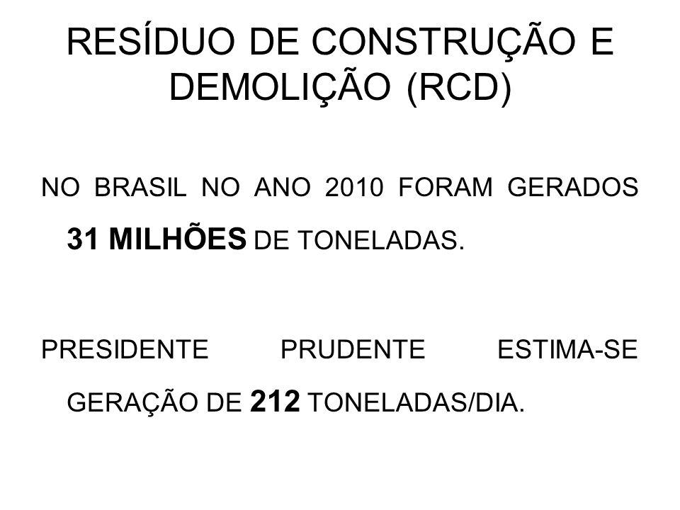 RESÍDUO DE CONSTRUÇÃO E DEMOLIÇÃO (RCD) NO BRASIL NO ANO 2010 FORAM GERADOS 31 MILHÕES DE TONELADAS. PRESIDENTE PRUDENTE ESTIMA-SE GERAÇÃO DE 212 TONE