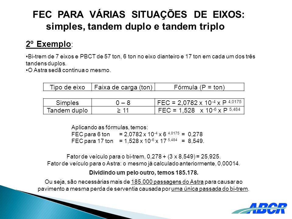 FEC PARA VÁRIAS SITUAÇÕES DE EIXOS: simples, tandem duplo e tandem triplo 2º Exemplo : Bi-trem de 7 eixos e PBCT de 57 ton, 6 ton no eixo dianteiro e
