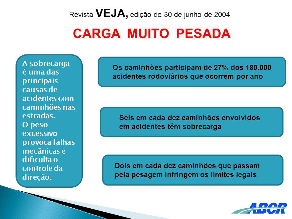Revista VEJA, edição de 30 de junho de 2004 CARGA MUITO PESADA A sobrecarga é uma das principais causas de acidentes com caminhões nas estradas. O pes