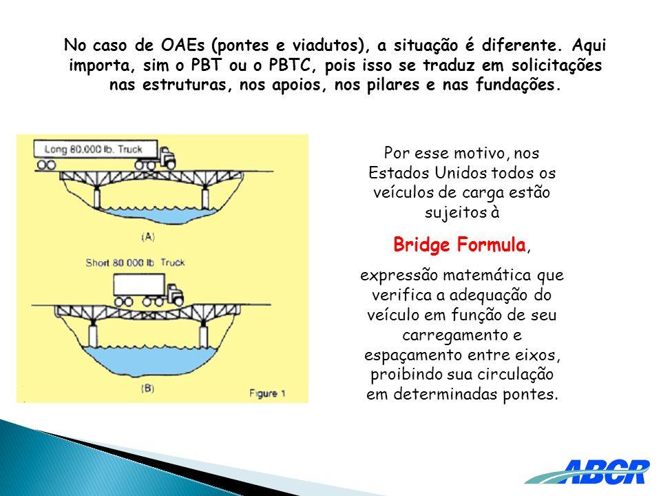 Por esse motivo, nos Estados Unidos todos os veículos de carga estão sujeitos à Bridge Formula, expressão matemática que verifica a adequação do veícu